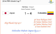 Colombia Defeats Japan by 4-1 in Group C Encounter!