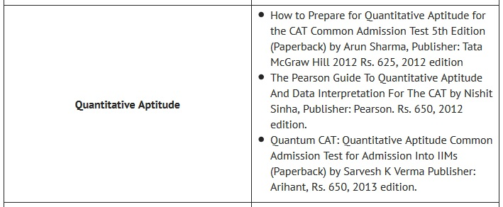 quantitative-aptitude-recommended-books